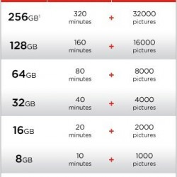 Professional Ultra 64GB MicroSDXC GoPro Hero 3+ SanDisk card is custom formatted for high speed lossless recording! Includes Standard SD Adapter. (UHS-1 Class 10 Certified 30MB/sec)